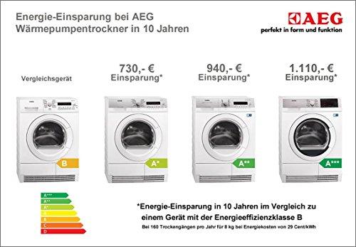 AEG LAVATHERM TÖKO+++IH Wärmepumpentrockner / A+++ / 8 kg / weiß / Silent System Plus - 6