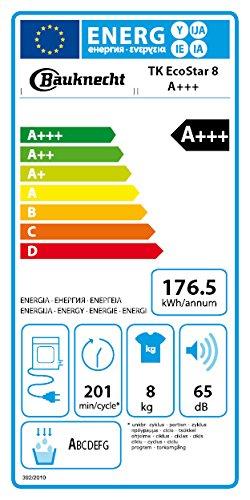 Bauknecht TK EcoStar 8 A+++ Wärmepumpentrockner / 4 Jahre Herstellergarantie / 8 kg / A+++ / weiß - 2