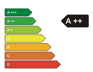 Wärmepumpentrockner Effizienzklasse A++