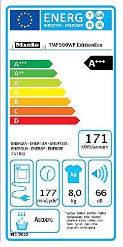 Datenblatt vom Miele TWF 500 WP sowie die Energieeffizienzklasse A+++ vom Trockner